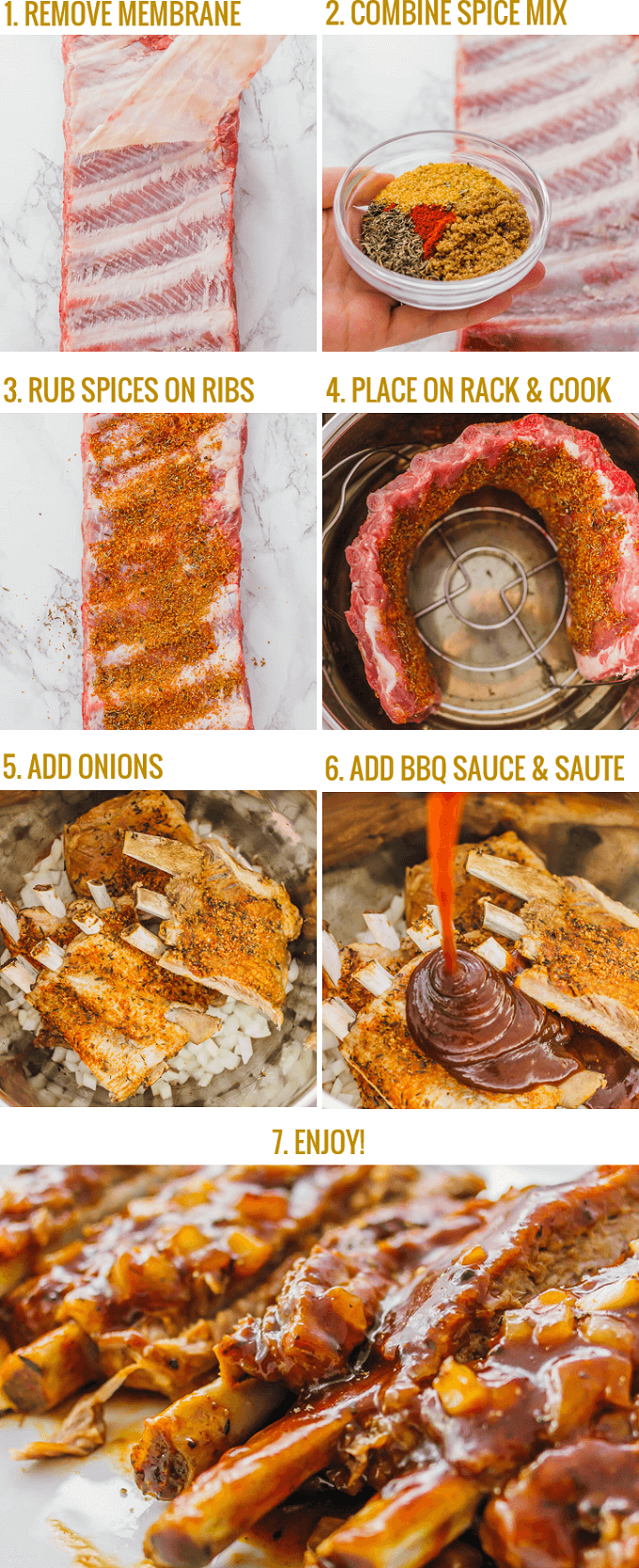Step by step collage showing how to prepare and cook instant pot bbq ribs