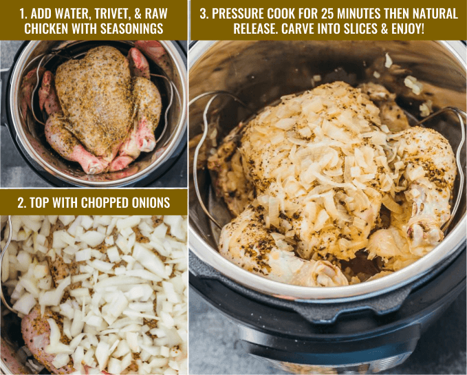 Showing step by step how to make instant pot rotisserie chicken by seasoning and adding onions
