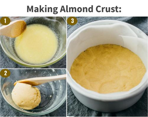 step by step making almond crust